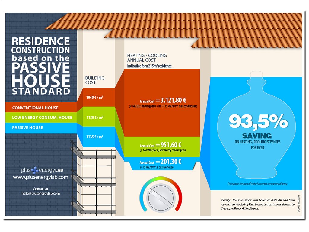 Infographic-PassiveHouse-comparisonEN.png